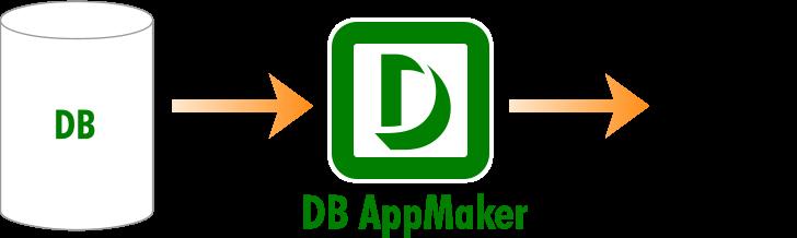 DB AppMaker Malaysia Reseller