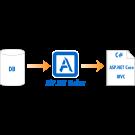 ASP.NET Maker  Malaysia Reseller