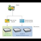 Esri ArcGIS GIS Server Standard